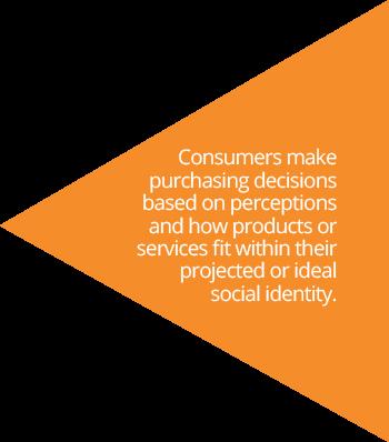 consumer-quote